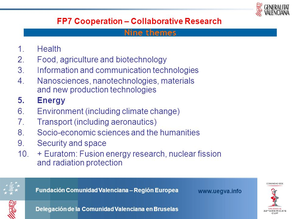FP7 Cooperation – Collaborative Research