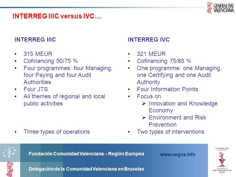 INTERREG IIIC versus IVC…