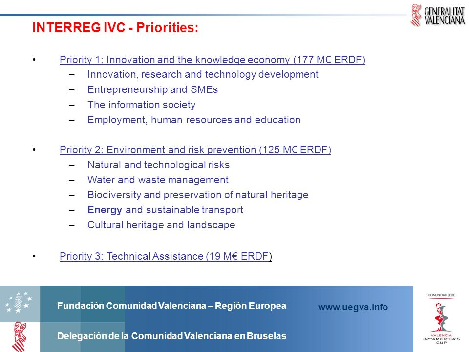 INTERREG IVC - Priorities: