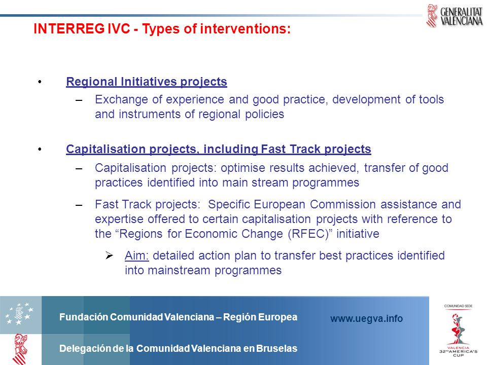 INTERREG IVC - Types of interventions: