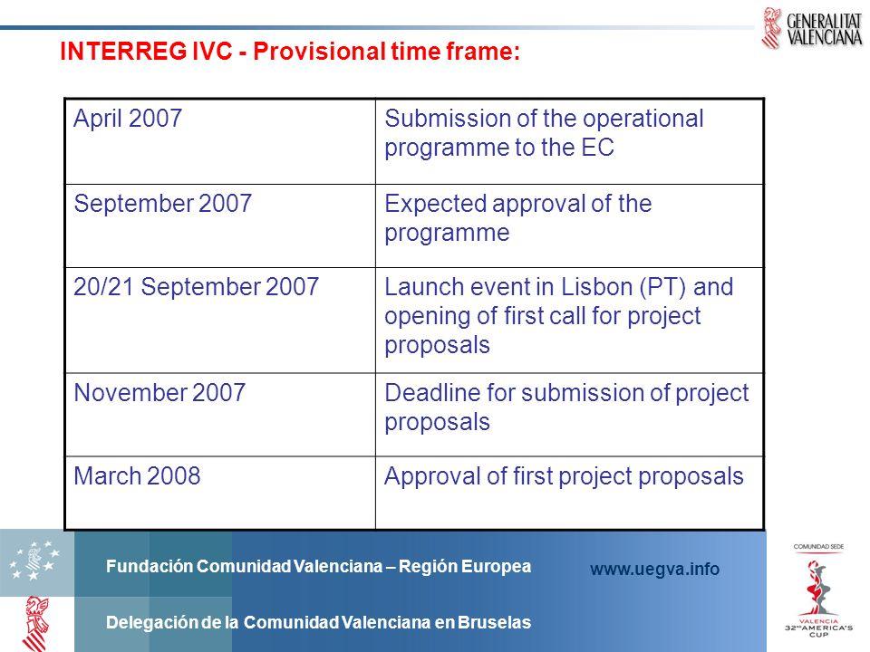 INTERREG IVC - Provisional time frame: