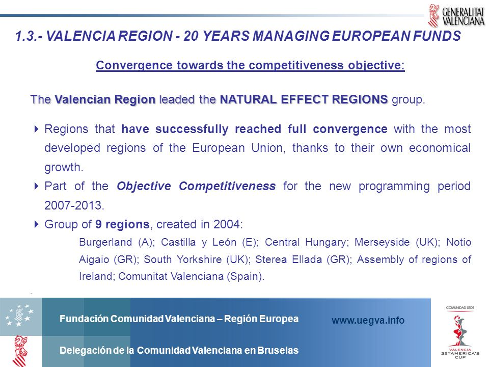 Convergence towards the competitiveness objective: