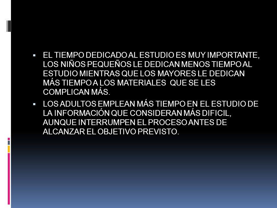 EL TIEMPO DEDICADO AL ESTUDIO ES MUY IMPORTANTE, LOS NIÑOS PEQUEÑOS LE DEDICAN MENOS TIEMPO AL ESTUDIO MIENTRAS QUE LOS MAYORES LE DEDICAN MÁS TIEMPO A LOS MATERIALES QUE SE LES COMPLICAN MÁS.