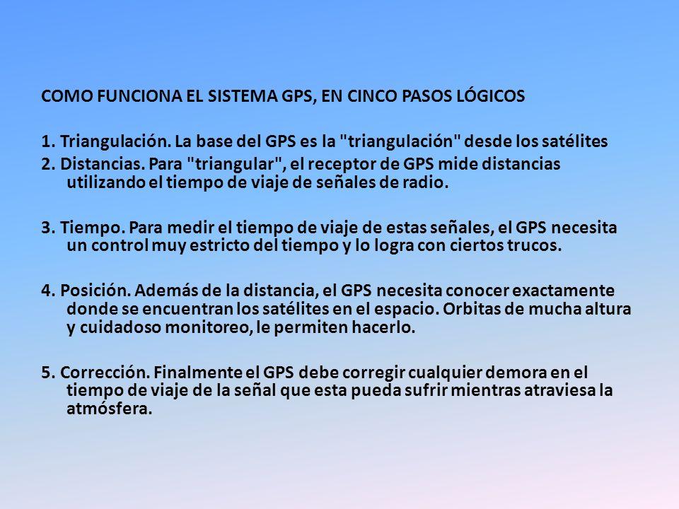 COMO FUNCIONA EL SISTEMA GPS, EN CINCO PASOS LÓGICOS 1. Triangulación
