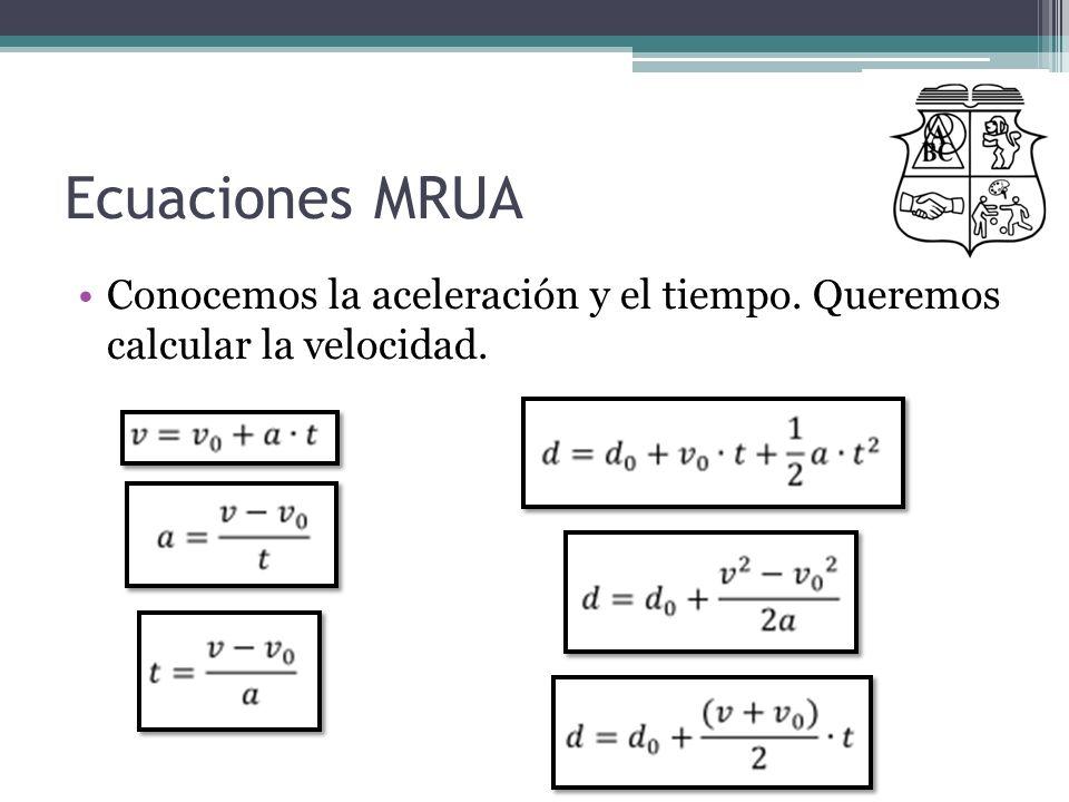 Ecuaciones MRUA Conocemos la aceleración y el tiempo. Queremos calcular la velocidad.
