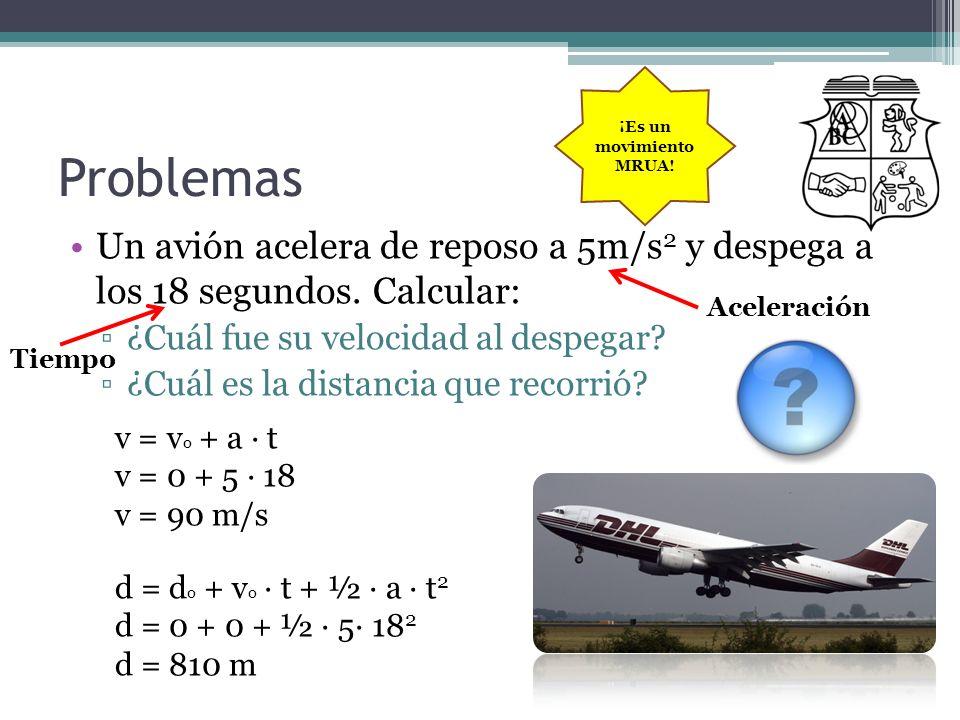 ¡Es un movimiento MRUA! Problemas. Un avión acelera de reposo a 5m/s2 y despega a los 18 segundos. Calcular: