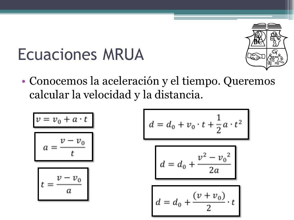 Ecuaciones MRUA Conocemos la aceleración y el tiempo.