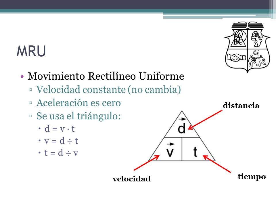 MRU Movimiento Rectilíneo Uniforme Velocidad constante (no cambia)