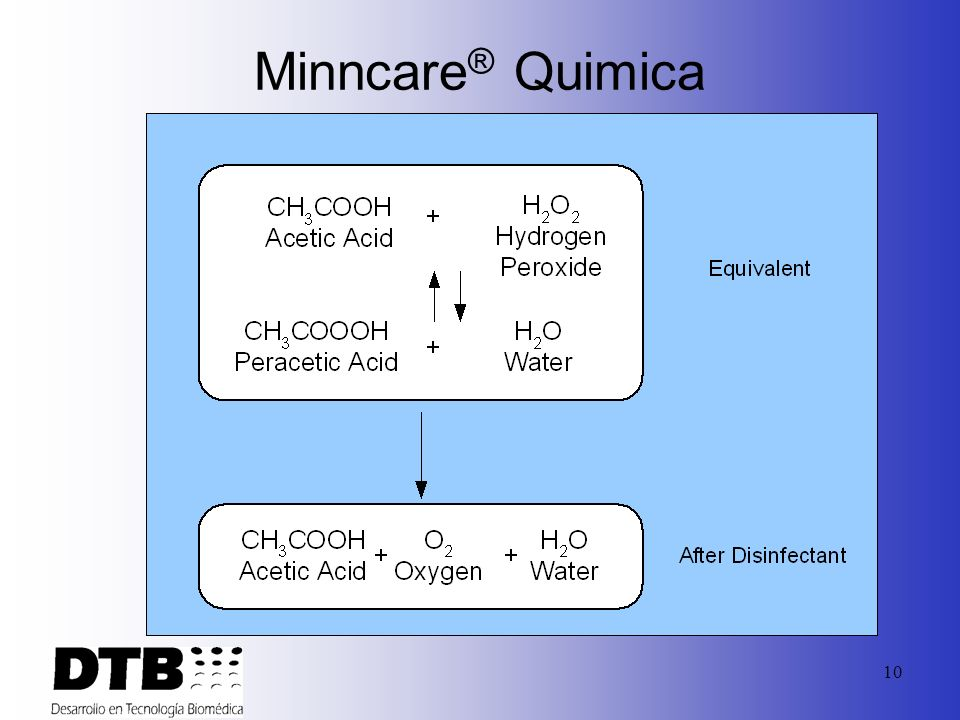 Minncare® Quimica