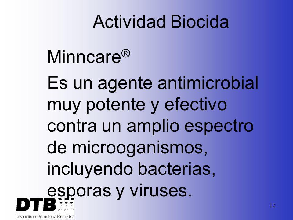 Actividad Biocida Minncare®