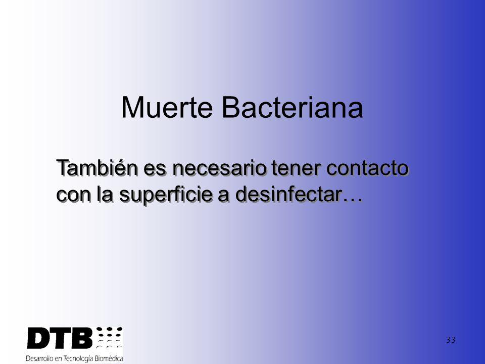 Muerte Bacteriana También es necesario tener contacto con la superficie a desinfectar…