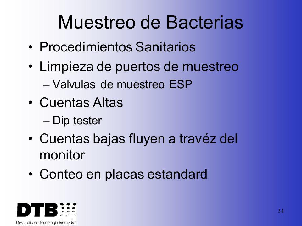 Muestreo de Bacterias Procedimientos Sanitarios