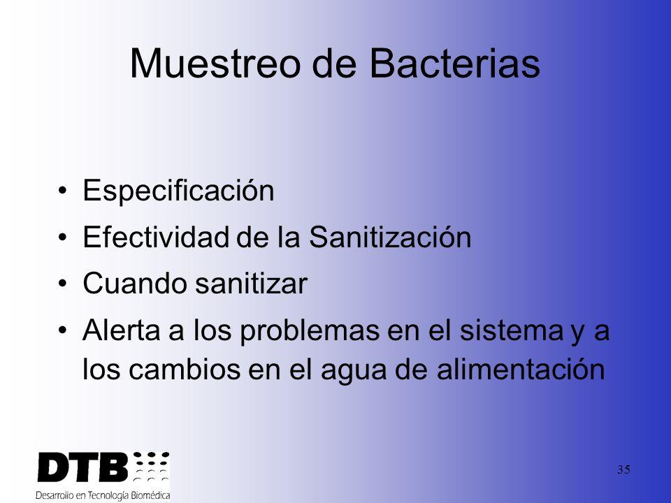 Muestreo de Bacterias Especificación Efectividad de la Sanitización