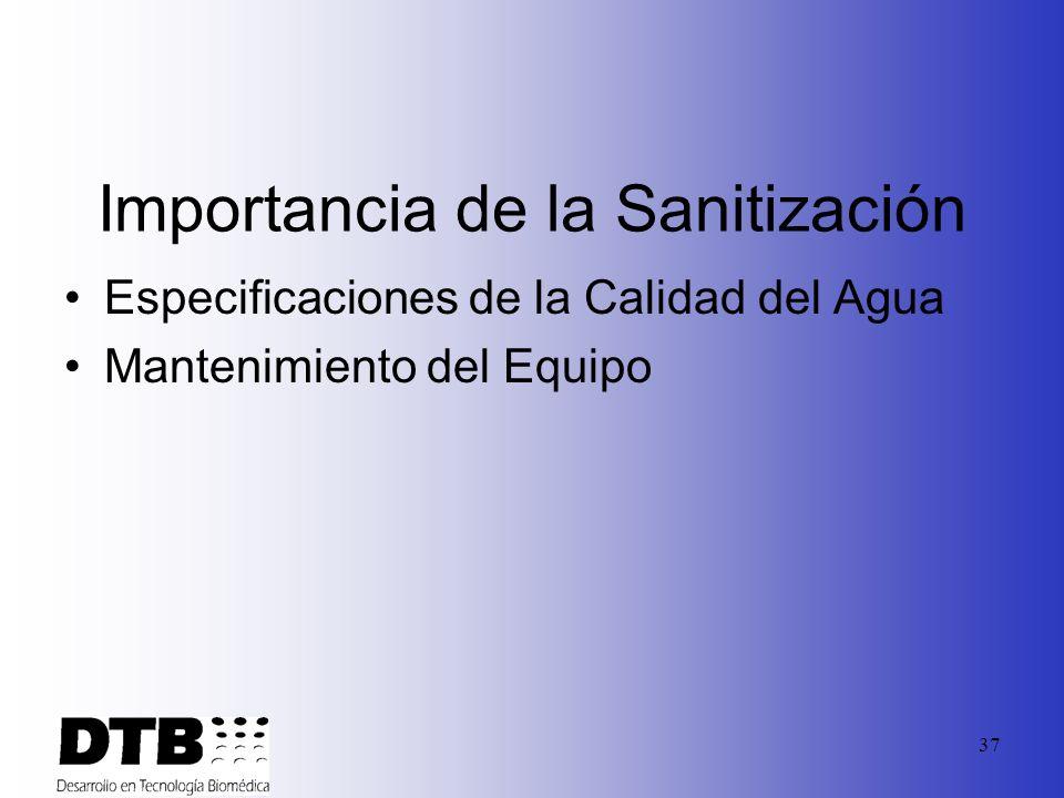 Importancia de la Sanitización