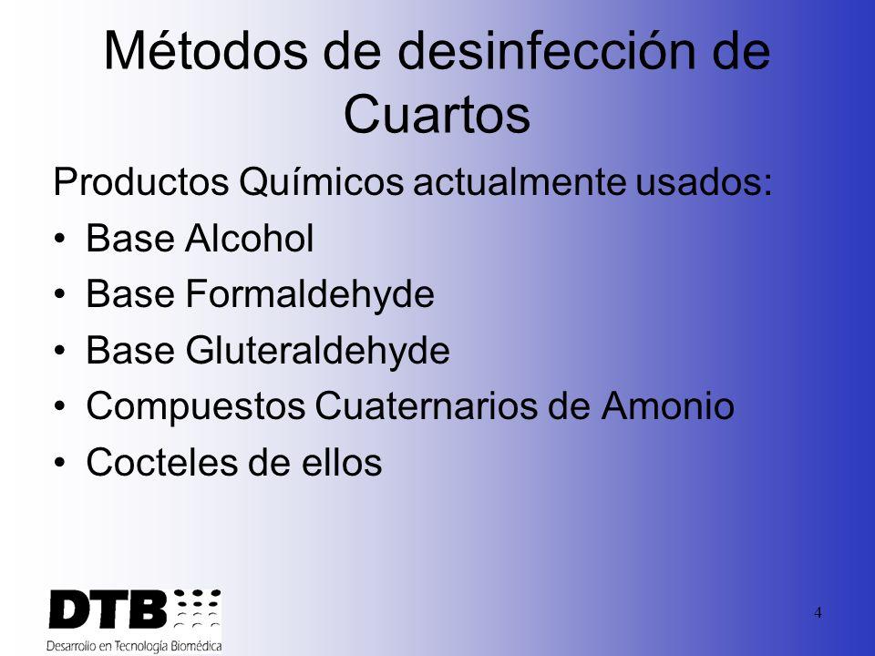 Métodos de desinfección de Cuartos