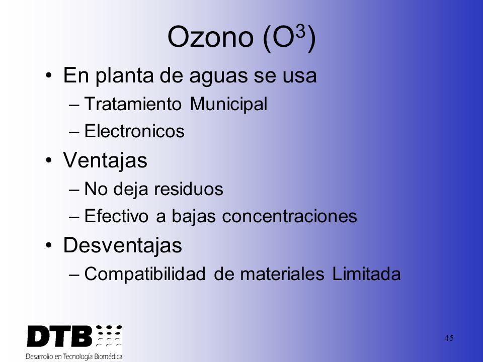 Ozono (O3) En planta de aguas se usa Ventajas Desventajas
