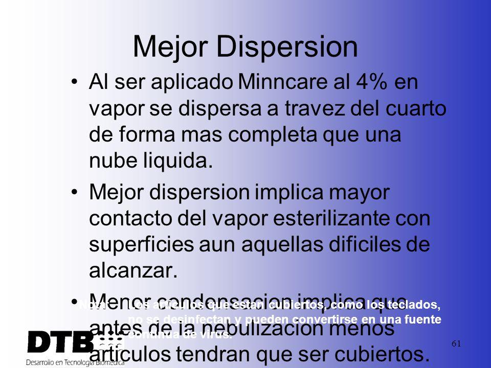 Mejor Dispersion Al ser aplicado Minncare al 4% en vapor se dispersa a travez del cuarto de forma mas completa que una nube liquida.