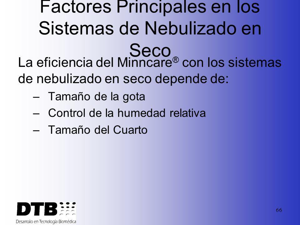 Factores Principales en los Sistemas de Nebulizado en Seco