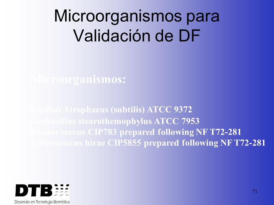 Microorganismos para Validación de DF