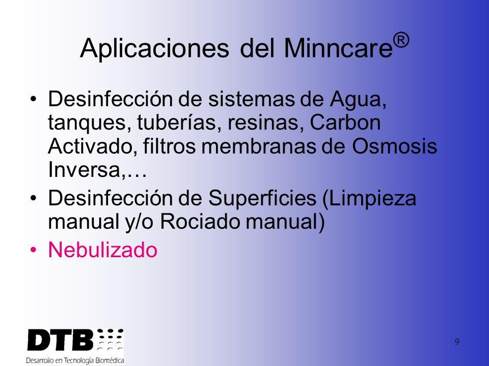 Aplicaciones del Minncare®