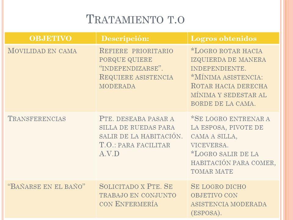 Tratamiento t.o OBJETIVO Descripción: Logros obtenidos