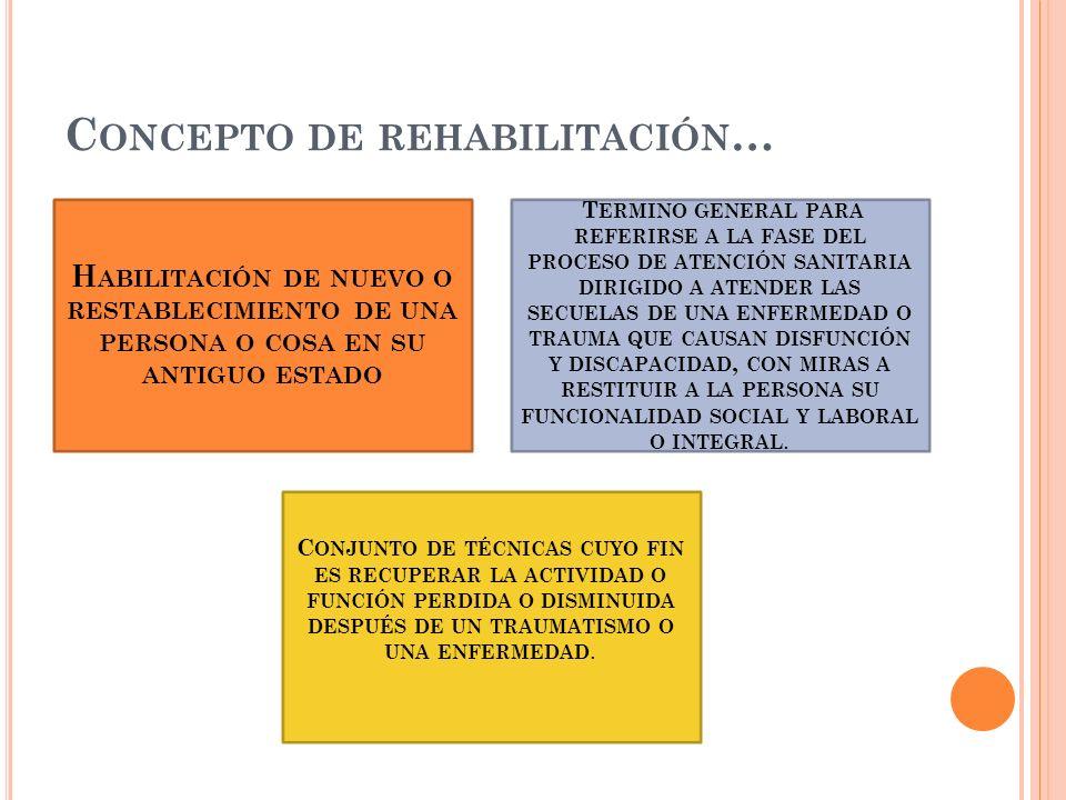 Concepto de rehabilitación…