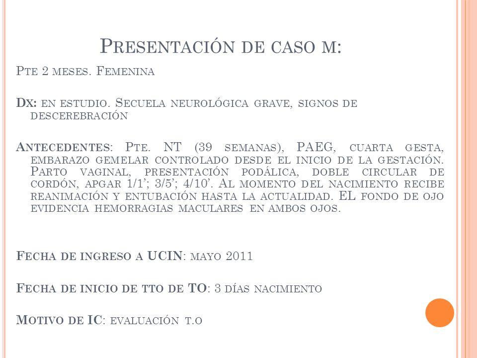Presentación de caso m: