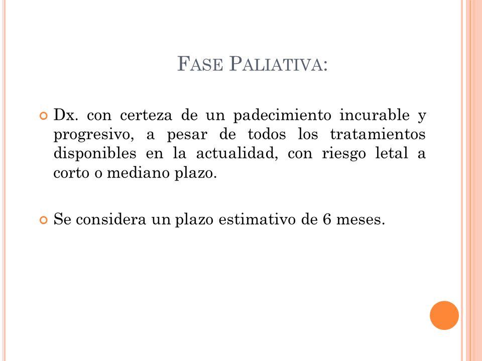 Fase Paliativa: