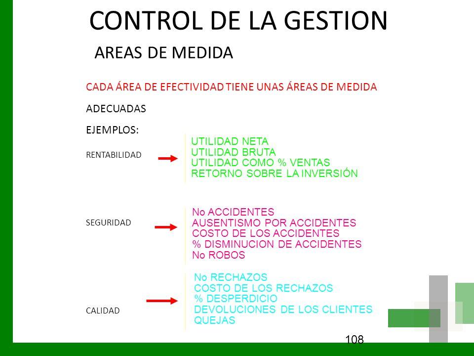 CONTROL DE LA GESTION AREAS DE MEDIDA. CADA ÁREA DE EFECTIVIDAD TIENE UNAS ÁREAS DE MEDIDA. ADECUADAS.