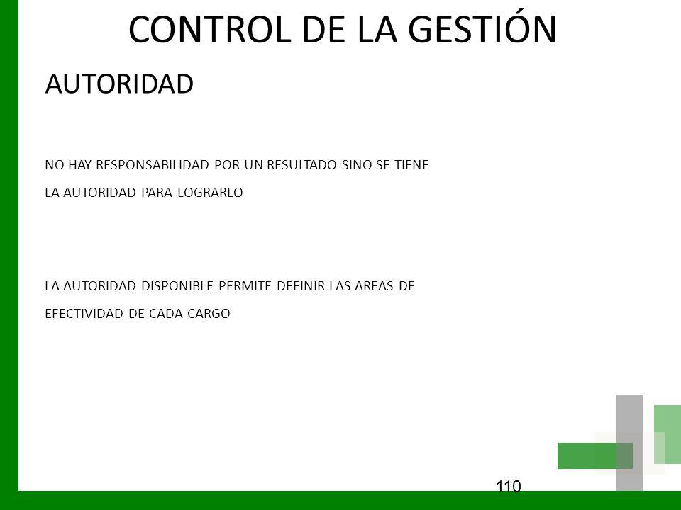 CONTROL DE LA GESTIÓN AUTORIDAD