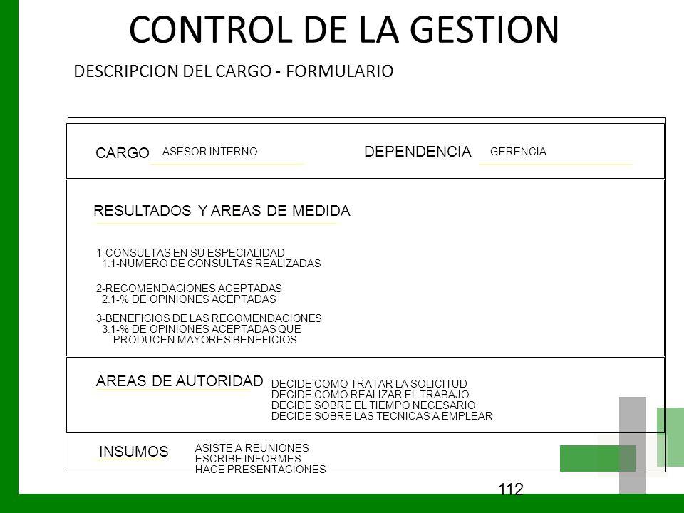 CONTROL DE LA GESTION DESCRIPCION DEL CARGO - FORMULARIO CARGO