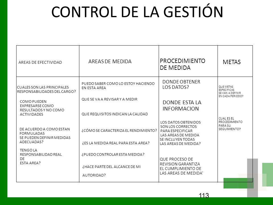 CONTROL DE LA GESTIÓN PROCEDIMIENTO DE MEDIDA METAS