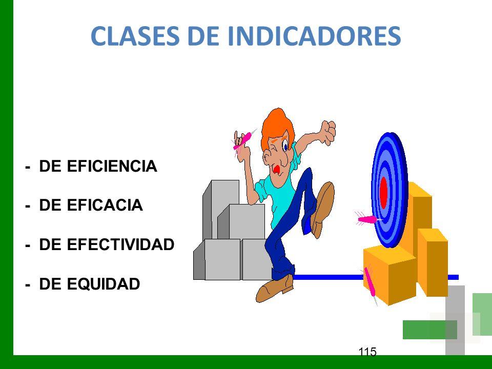 CLASES DE INDICADORES - DE EFICIENCIA - DE EFICACIA - DE EFECTIVIDAD