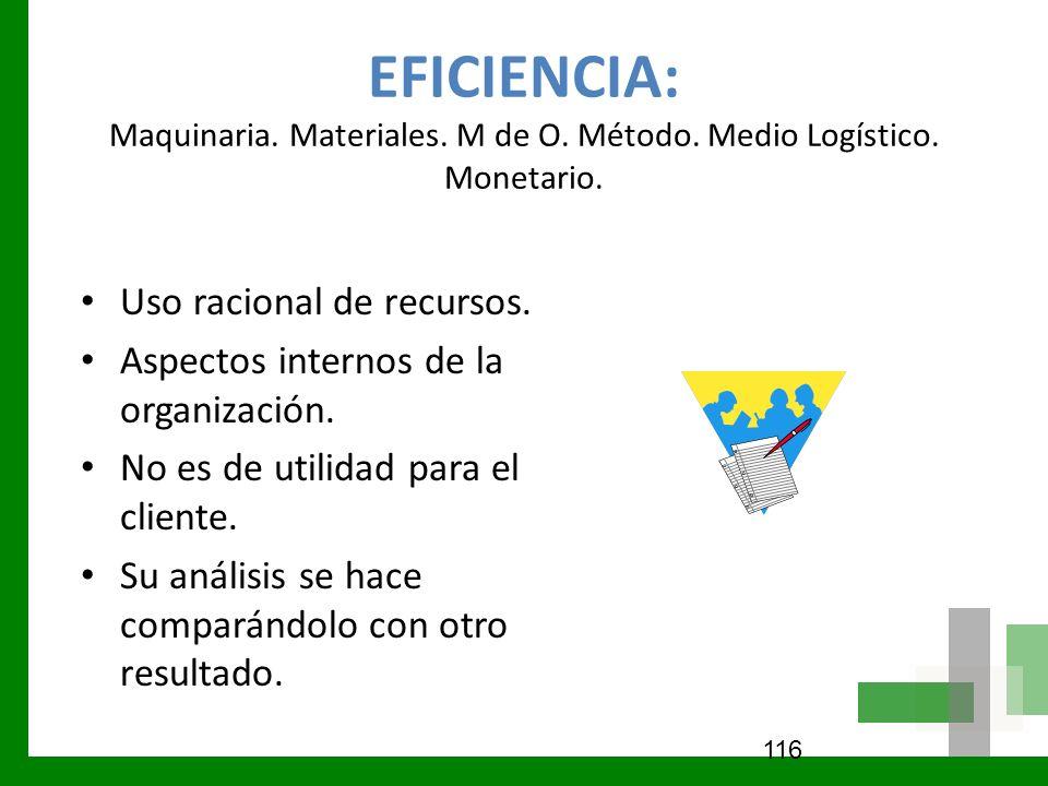 EFICIENCIA: Maquinaria. Materiales. M de O. Método. Medio Logístico