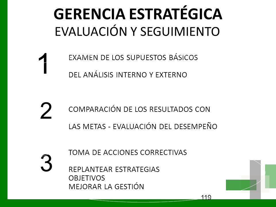 1 3 2 GERENCIA ESTRATÉGICA EVALUACIÓN Y SEGUIMIENTO