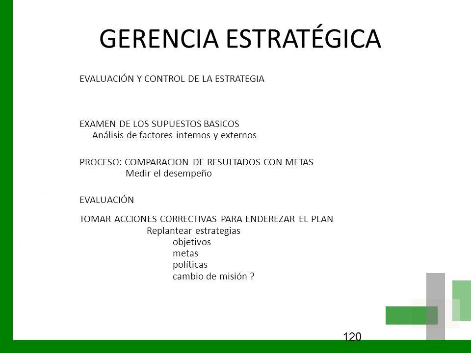 GERENCIA ESTRATÉGICA EVALUACIÓN Y CONTROL DE LA ESTRATEGIA