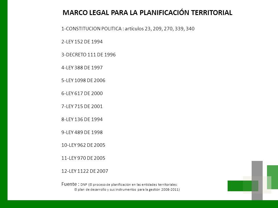 MARCO LEGAL PARA LA PLANIFICACIÓN TERRITORIAL