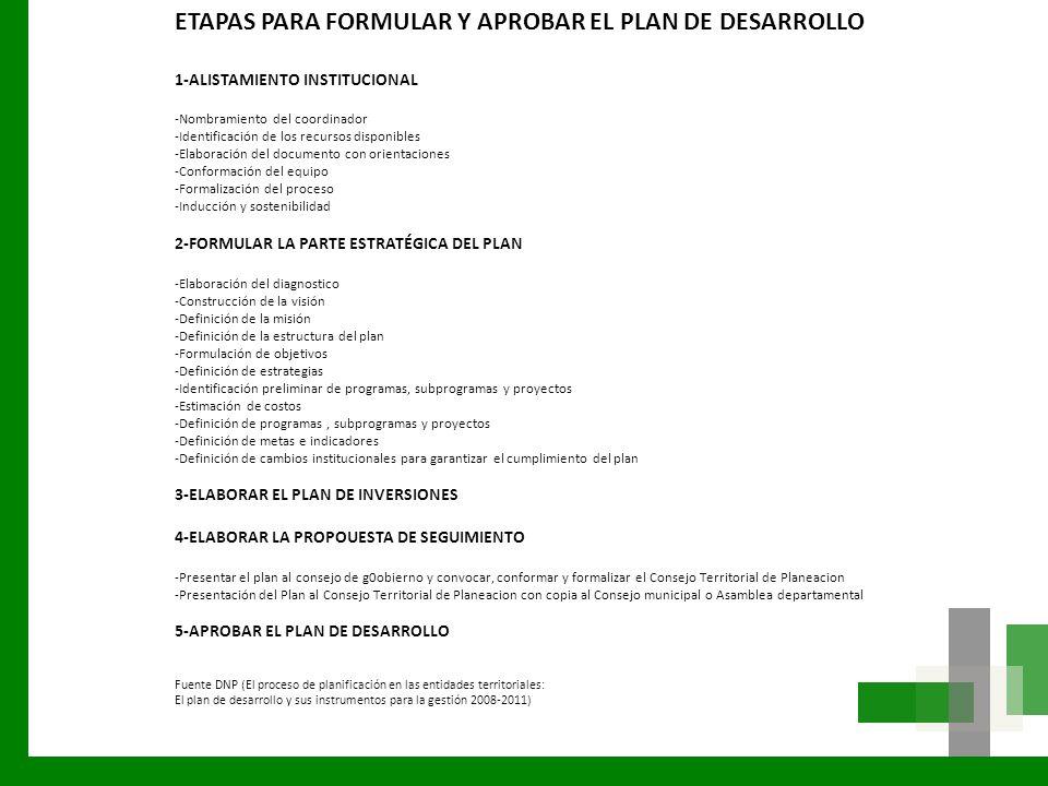 ETAPAS PARA FORMULAR Y APROBAR EL PLAN DE DESARROLLO