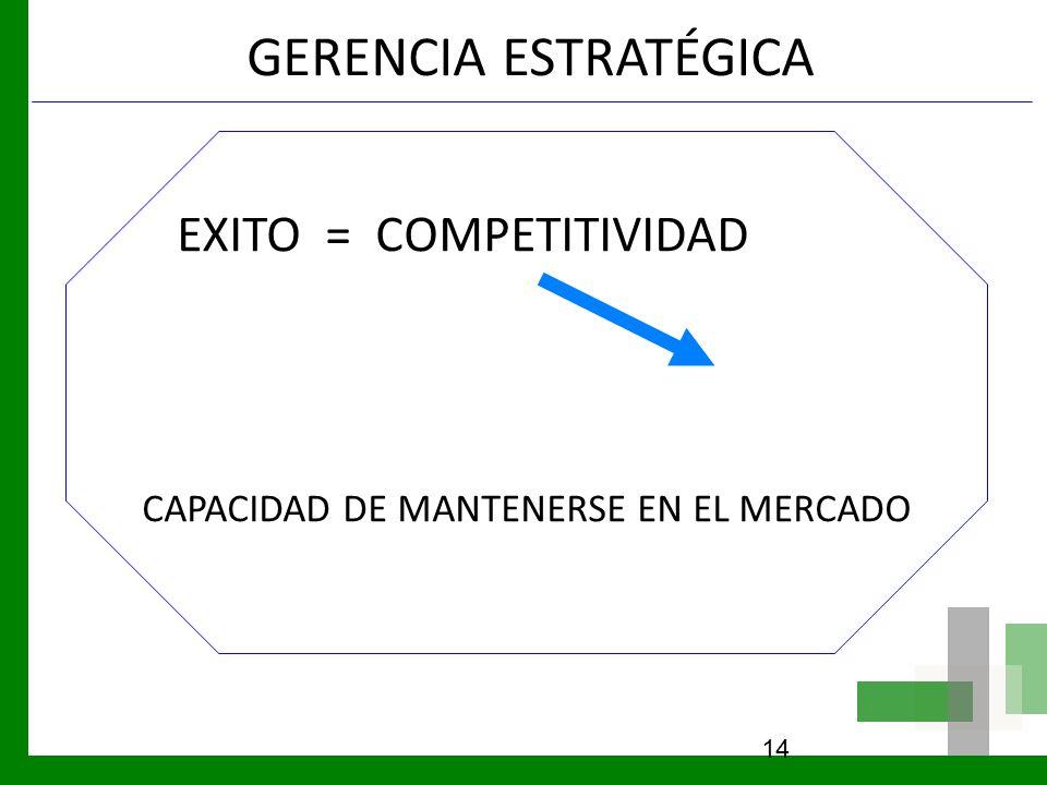 GERENCIA ESTRATÉGICA EXITO = COMPETITIVIDAD