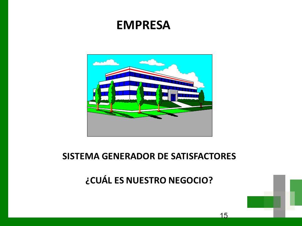 SISTEMA GENERADOR DE SATISFACTORES ¿CUÁL ES NUESTRO NEGOCIO