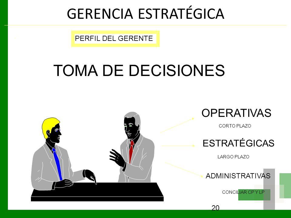 GERENCIA ESTRATÉGICA TOMA DE DECISIONES OPERATIVAS ESTRATÉGICAS