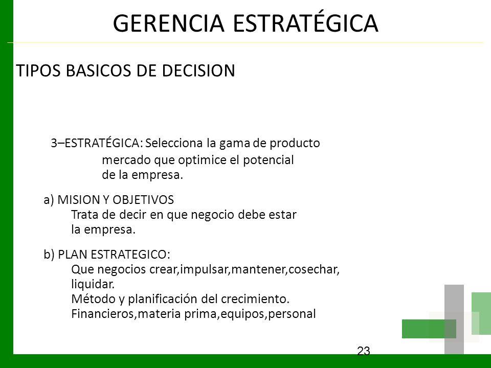 GERENCIA ESTRATÉGICA TIPOS BASICOS DE DECISION.