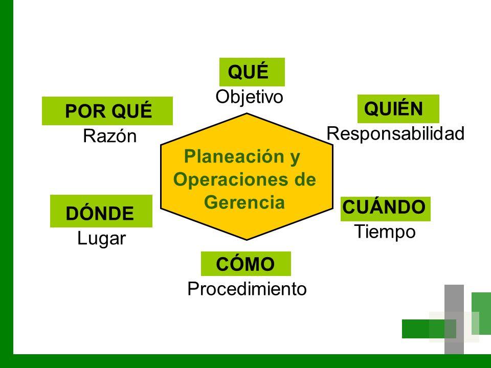 QUÉ Objetivo QUIÉN POR QUÉ Responsabilidad Razón Planeación y