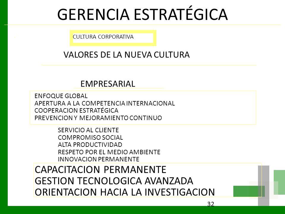 GERENCIA ESTRATÉGICA CULTURA CORPORATIVA. VALORES DE LA NUEVA CULTURA EMPRESARIAL.