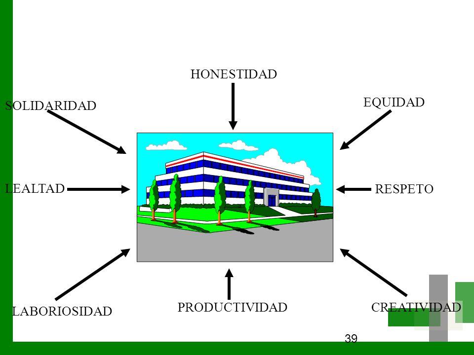 HONESTIDAD EQUIDAD SOLIDARIDAD LEALTAD RESPETO PRODUCTIVIDAD
