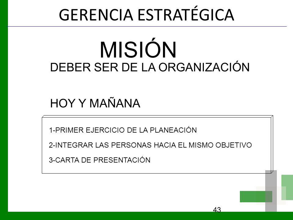 MISIÓN GERENCIA ESTRATÉGICA DEBER SER DE LA ORGANIZACIÓN HOY Y MAÑANA