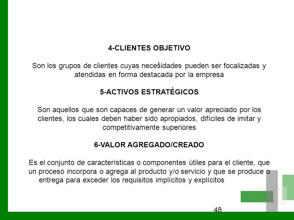 5-ACTIVOS ESTRATÉGICOS 6-VALOR AGREGADO/CREADO