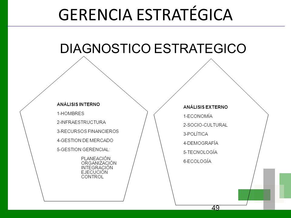 GERENCIA ESTRATÉGICA DIAGNOSTICO ESTRATEGICO LGP