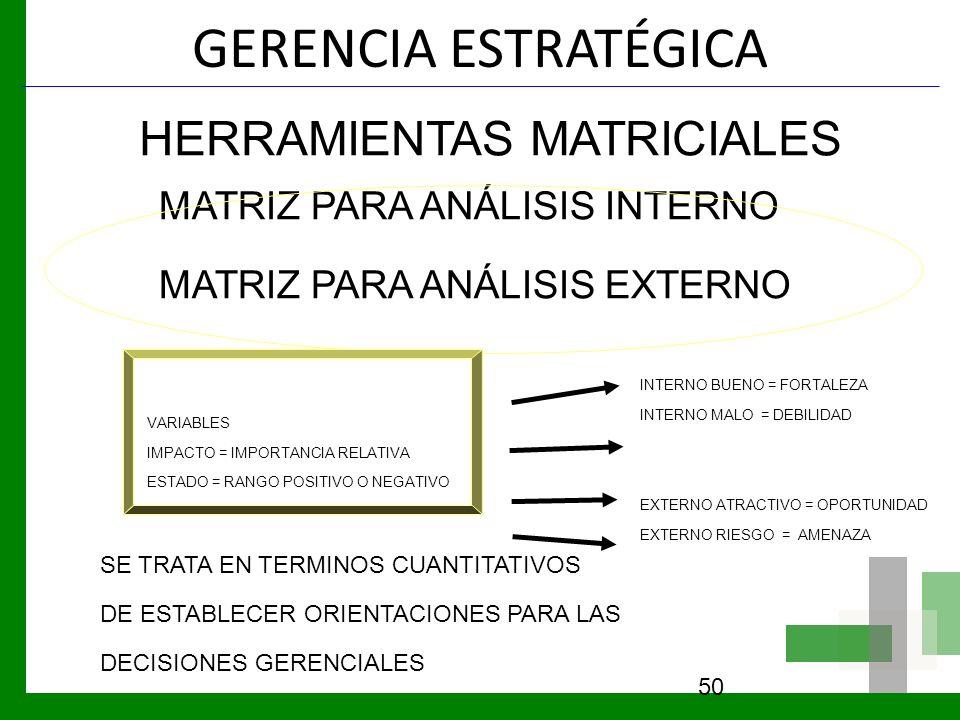 GERENCIA ESTRATÉGICA HERRAMIENTAS MATRICIALES
