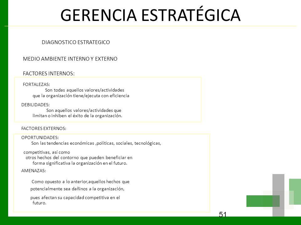 GERENCIA ESTRATÉGICA DIAGNOSTICO ESTRATEGICO